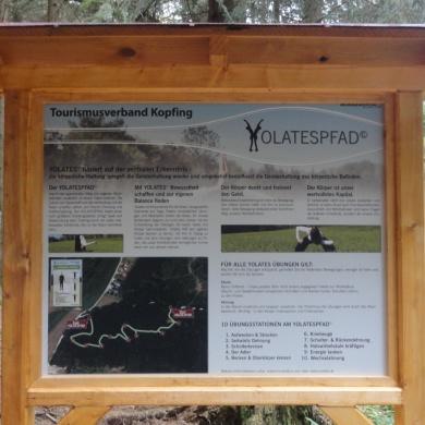 Yolatespfad® Kopfing